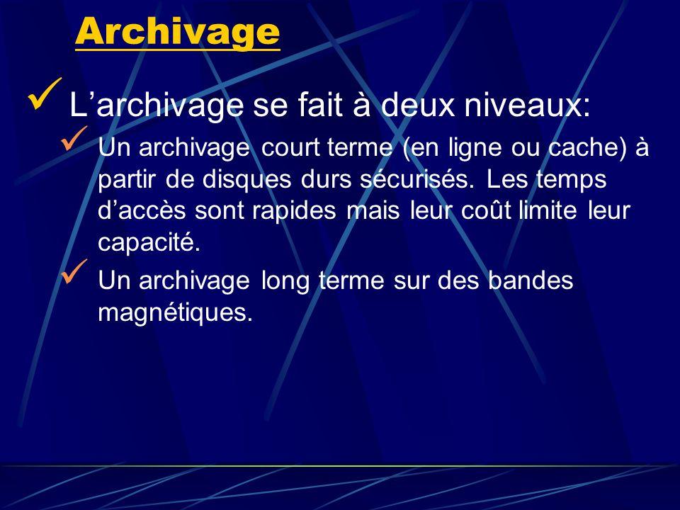 Archivage L'archivage se fait à deux niveaux: