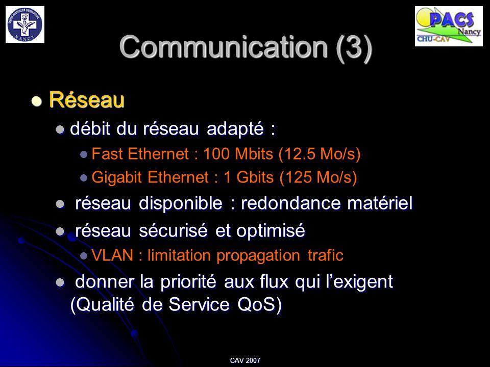 Communication (3) Réseau débit du réseau adapté :