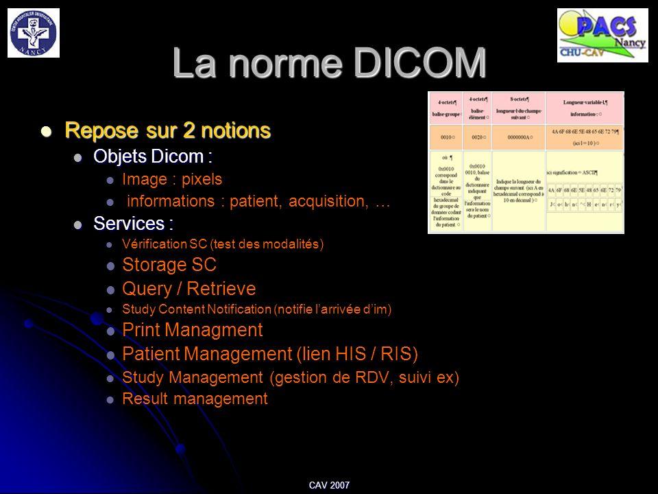 La norme DICOM Repose sur 2 notions Objets Dicom : Services :