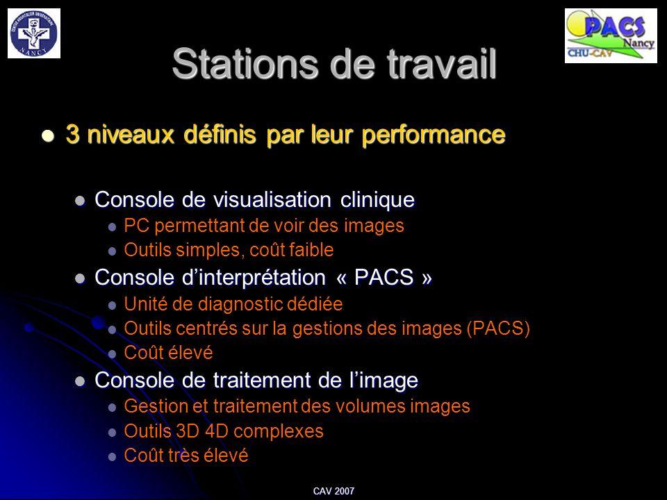 Stations de travail 3 niveaux définis par leur performance