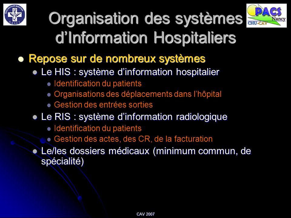 Organisation des systèmes d'Information Hospitaliers
