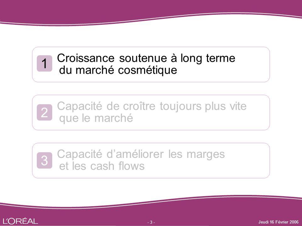 1 2 3 Croissance soutenue à long terme du marché cosmétique