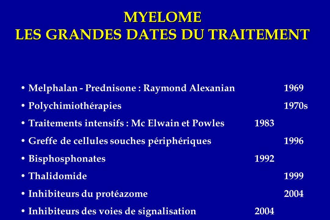 MYELOME LES GRANDES DATES DU TRAITEMENT