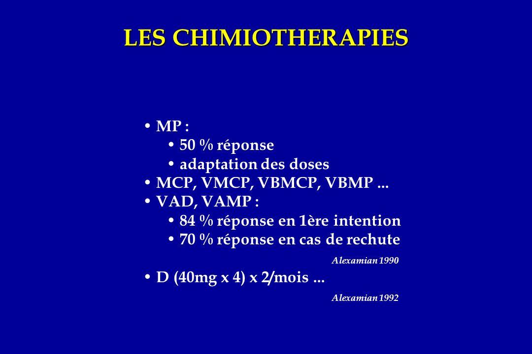 LES CHIMIOTHERAPIES MP : 50 % réponse adaptation des doses