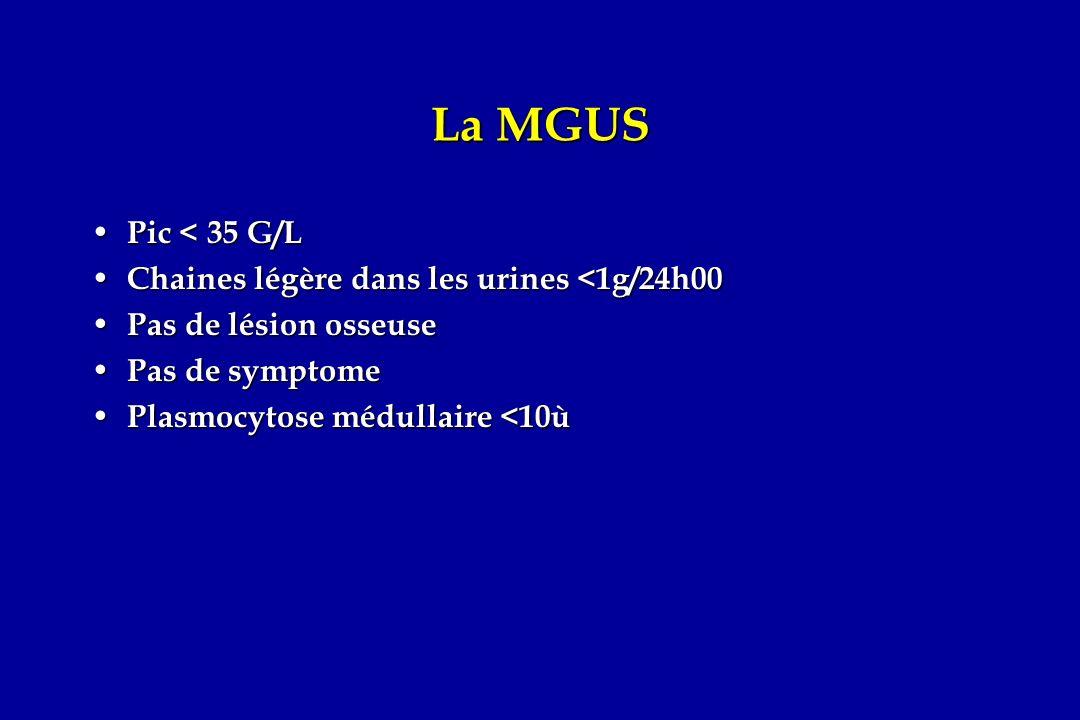La MGUS Pic < 35 G/L Chaines légère dans les urines <1g/24h00