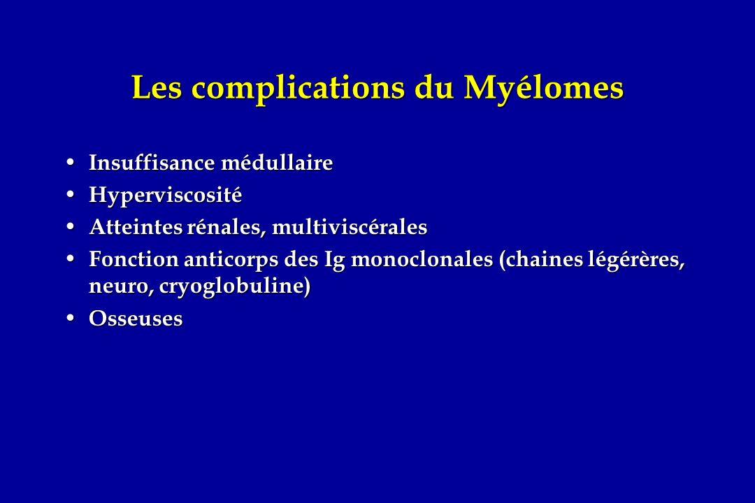 Les complications du Myélomes