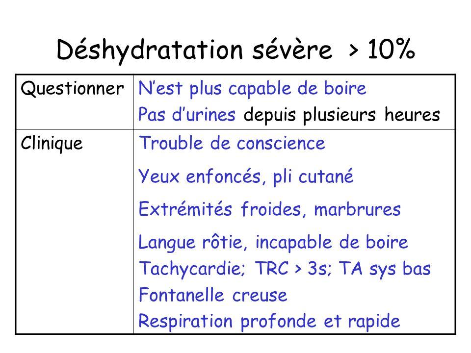 Déshydratation sévère > 10%