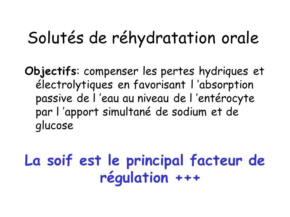Solutés de réhydratation orale