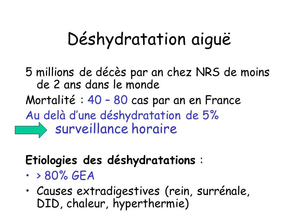 Déshydratation aiguë5 millions de décès par an chez NRS de moins de 2 ans dans le monde. Mortalité : 40 – 80 cas par an en France.