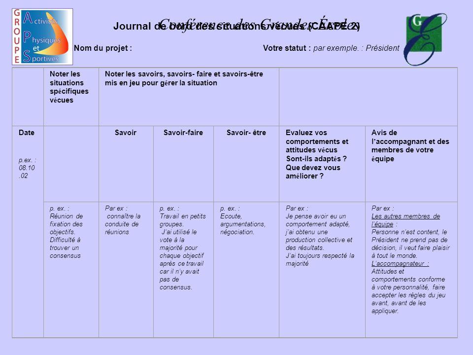 Journal de bord des situations vécues (CAAPE 2)