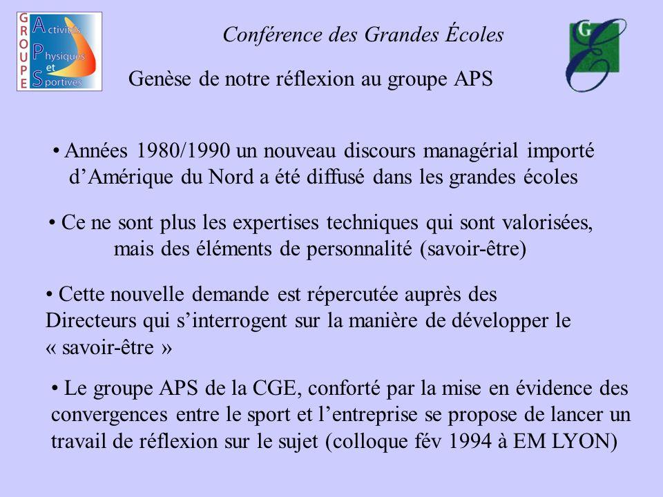 Genèse de notre réflexion au groupe APS
