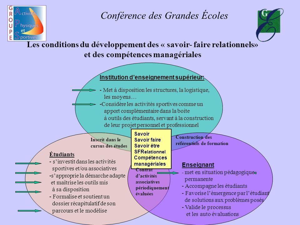 Les conditions du développement des « savoir- faire relationnels»