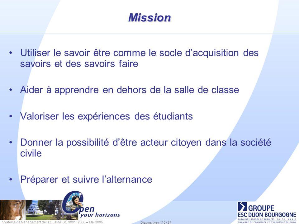 Mission Utiliser le savoir être comme le socle d'acquisition des savoirs et des savoirs faire. Aider à apprendre en dehors de la salle de classe.