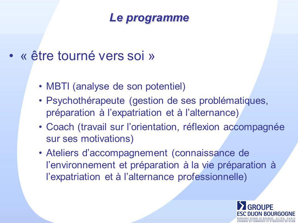 « être tourné vers soi » Le programme MBTI (analyse de son potentiel)
