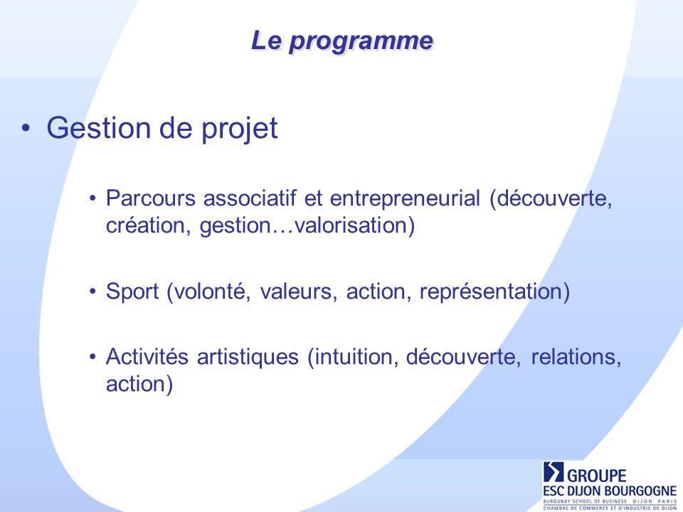 Gestion de projet Le programme
