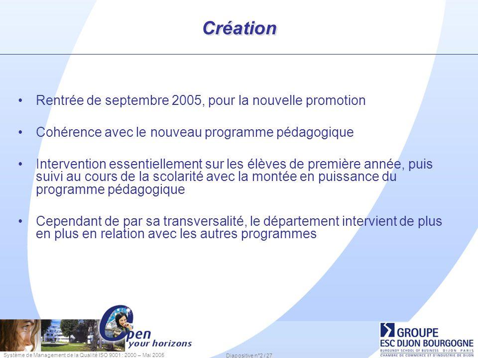 Création Rentrée de septembre 2005, pour la nouvelle promotion