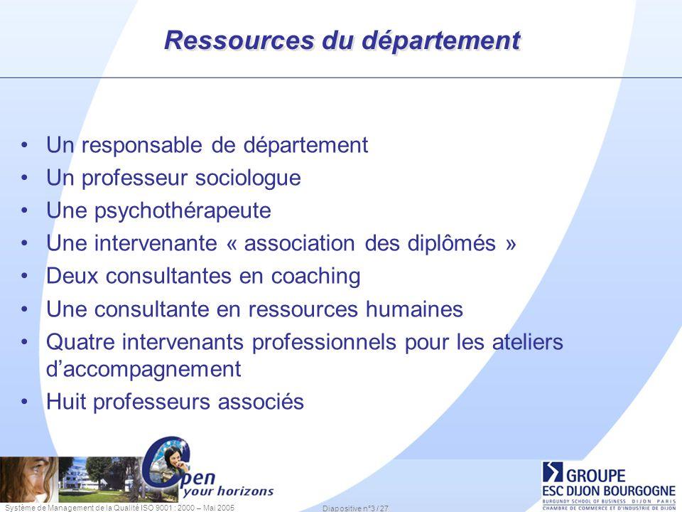 Ressources du département