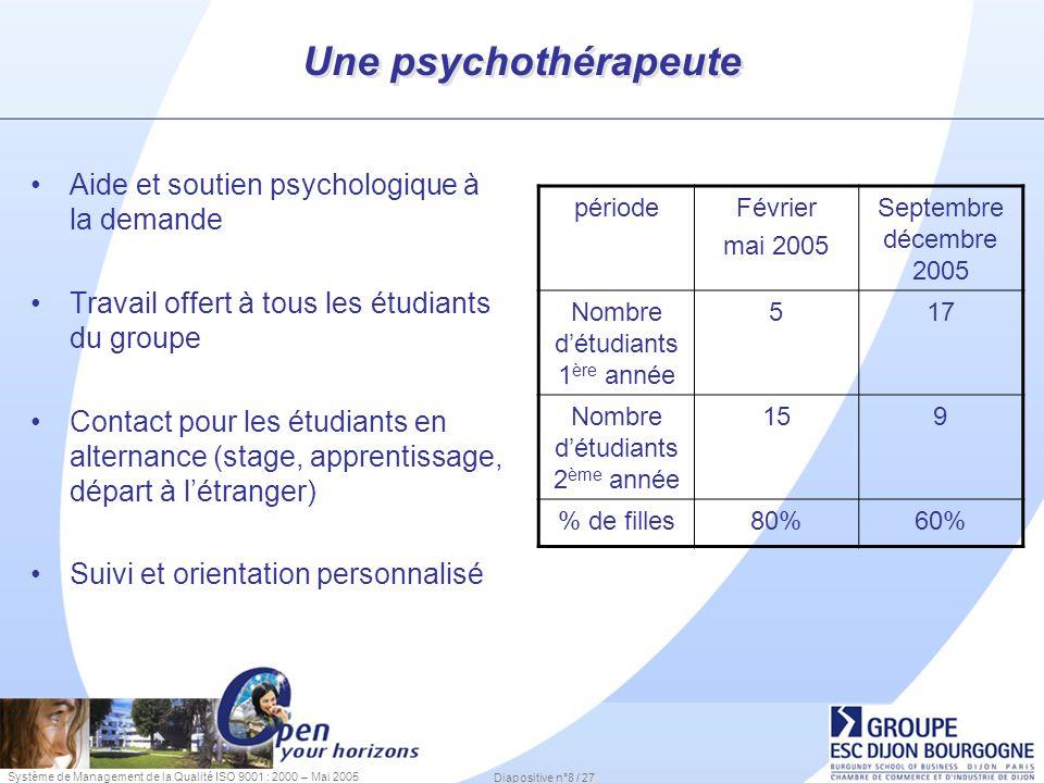 Une psychothérapeute Aide et soutien psychologique à la demande