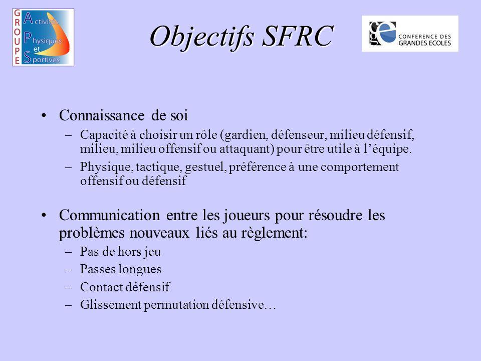 Objectifs SFRC Connaissance de soi