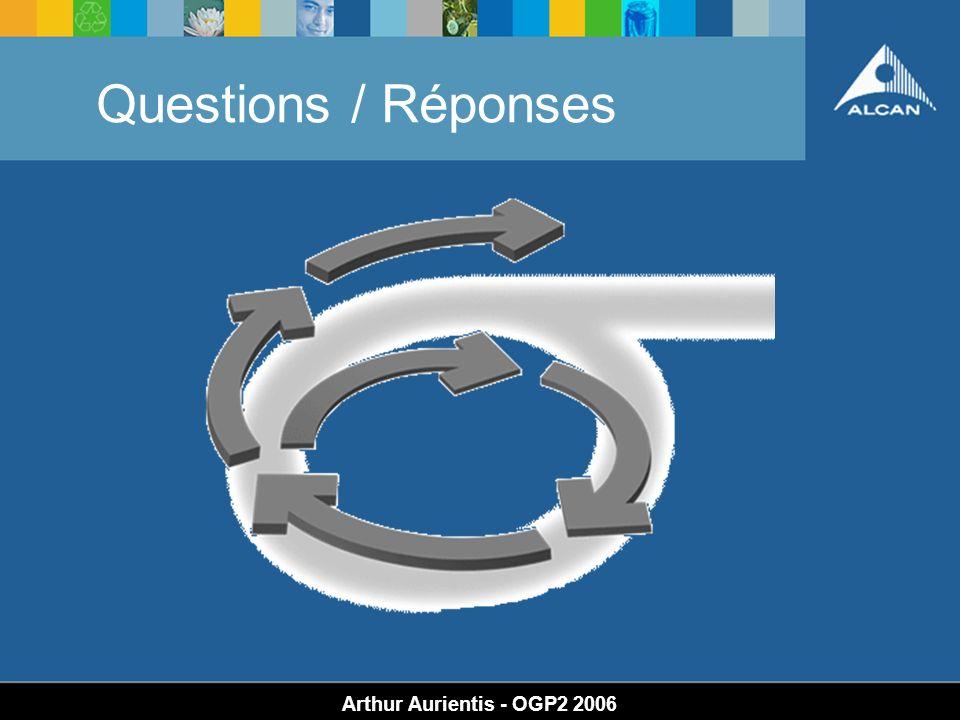 Questions / Réponses Arthur Aurientis - OGP2 2006