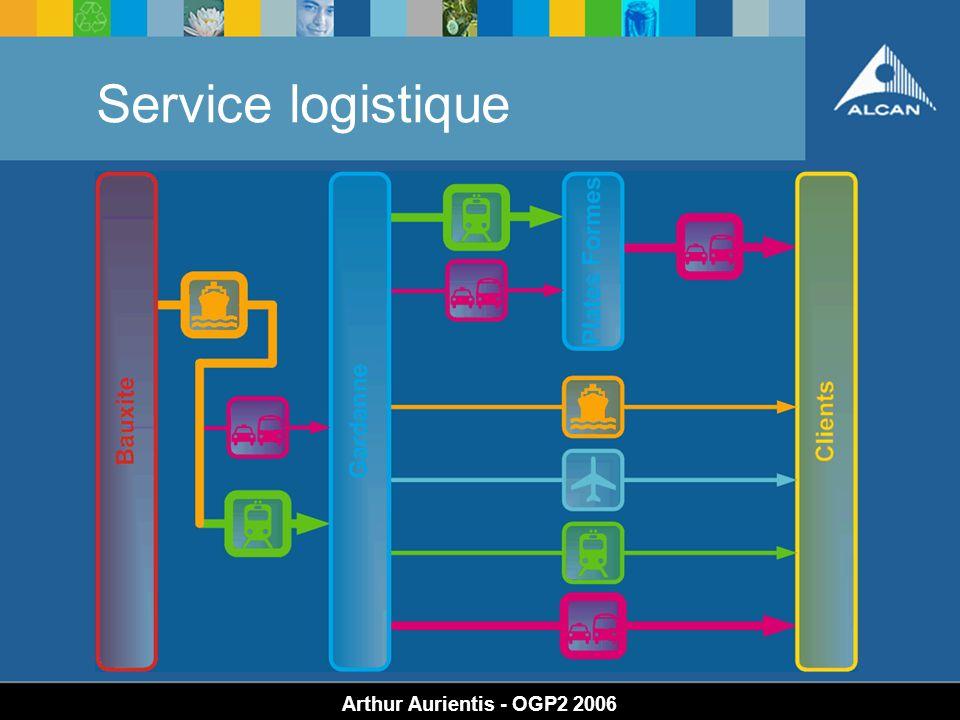 Service logistique Arthur Aurientis - OGP2 2006