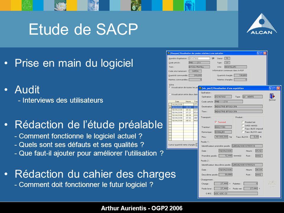 Etude de SACP Prise en main du logiciel Audit