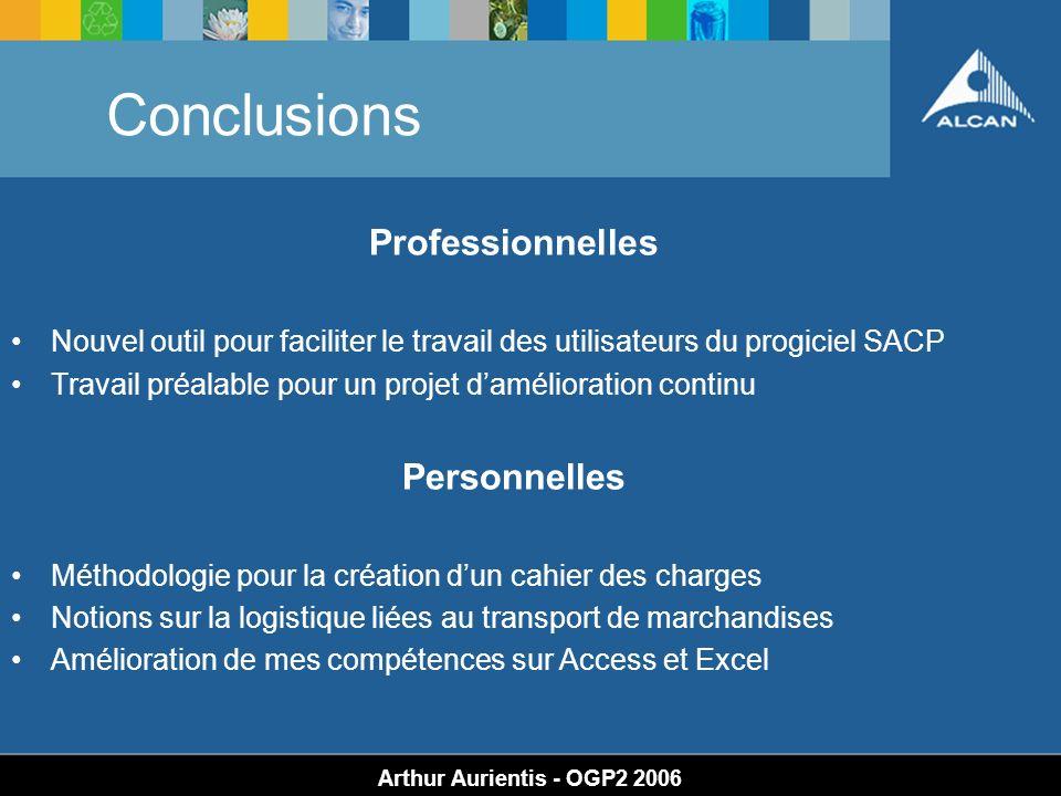 Conclusions Professionnelles Personnelles