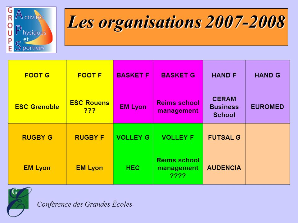 Reims school management Reims school management