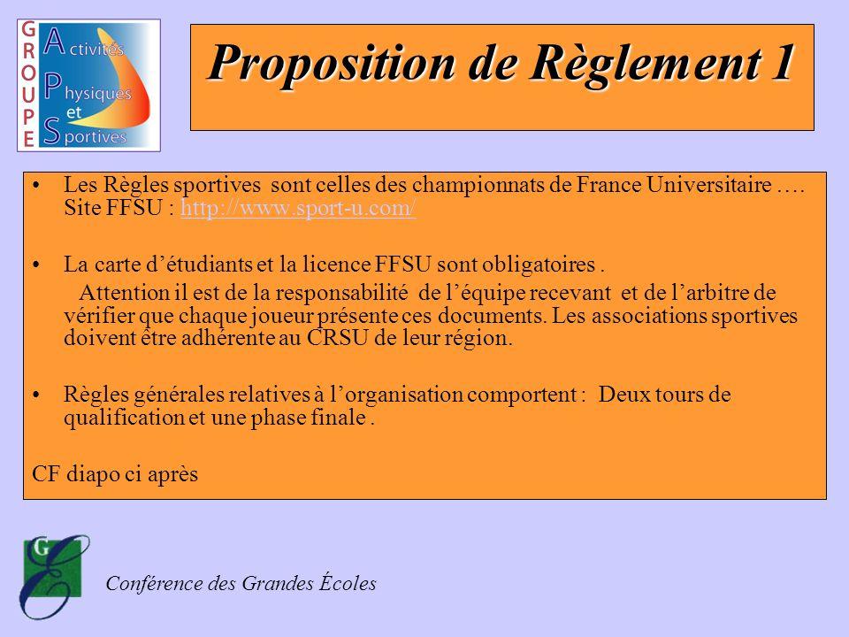 Proposition de Règlement 1