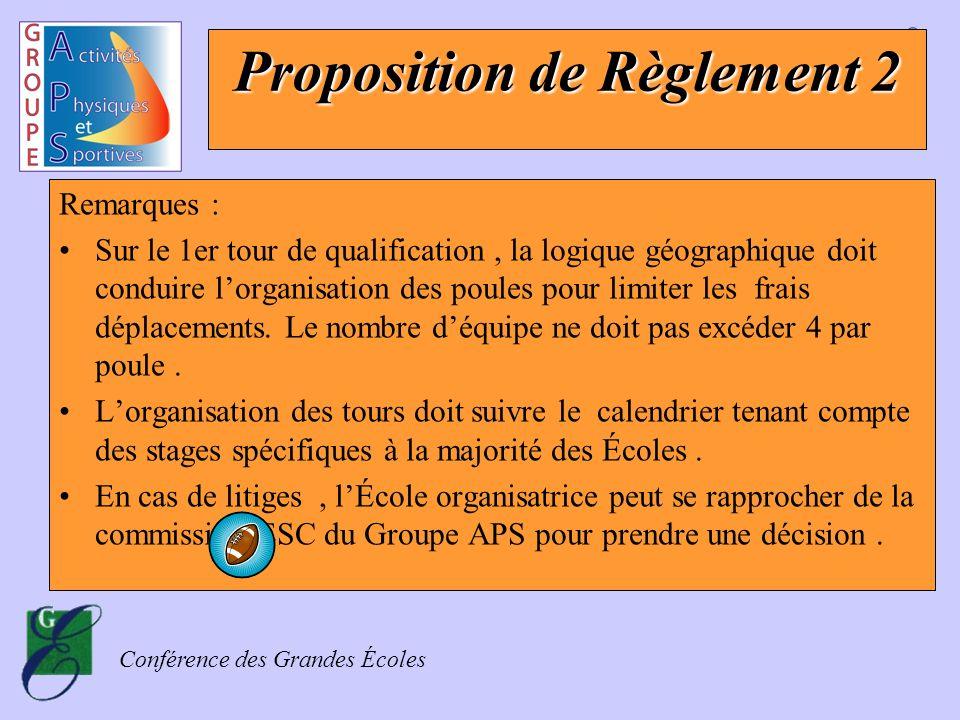 Proposition de Règlement 2