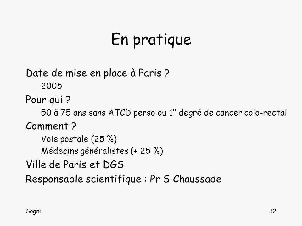 En pratique Date de mise en place à Paris Pour qui Comment