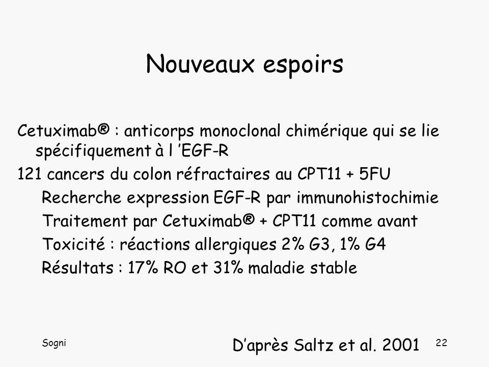 Nouveaux espoirs Cetuximab® : anticorps monoclonal chimérique qui se lie spécifiquement à l 'EGF-R.