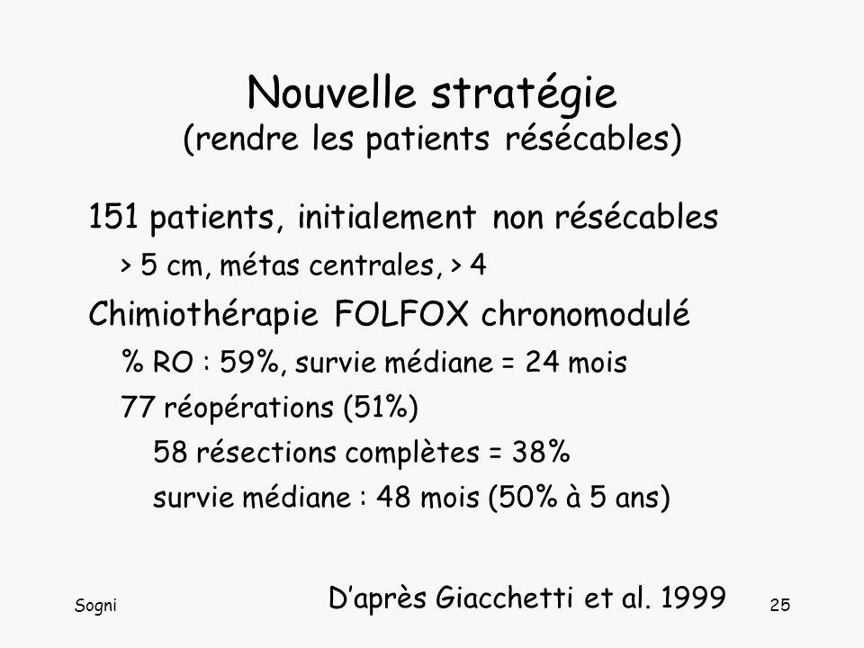 Nouvelle stratégie (rendre les patients résécables)