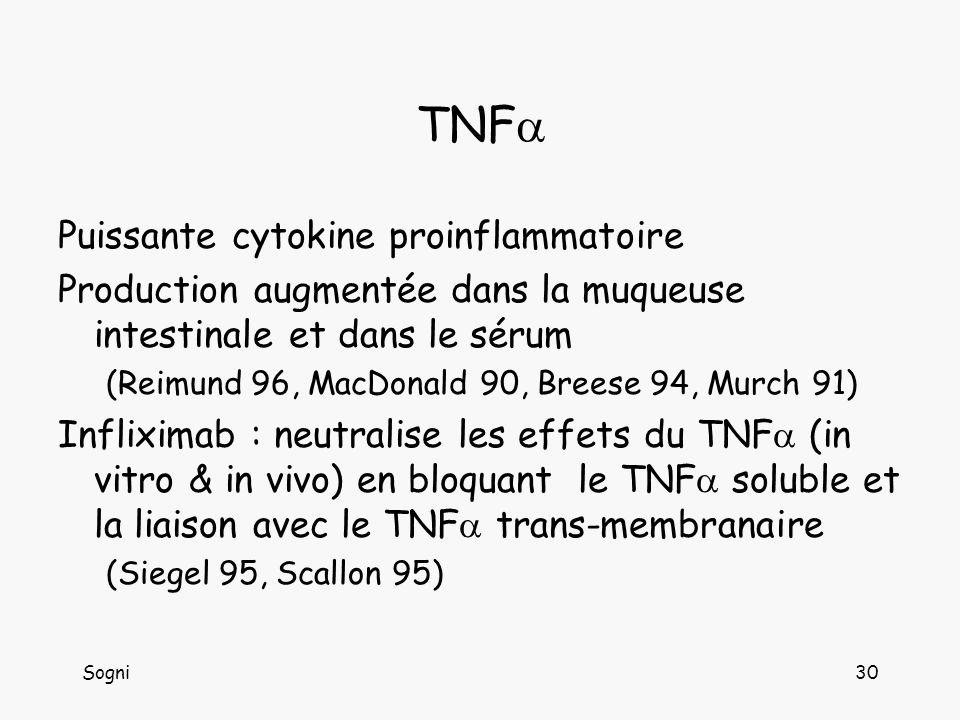TNF Puissante cytokine proinflammatoire