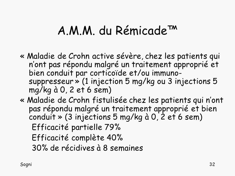 A.M.M. du Rémicade™