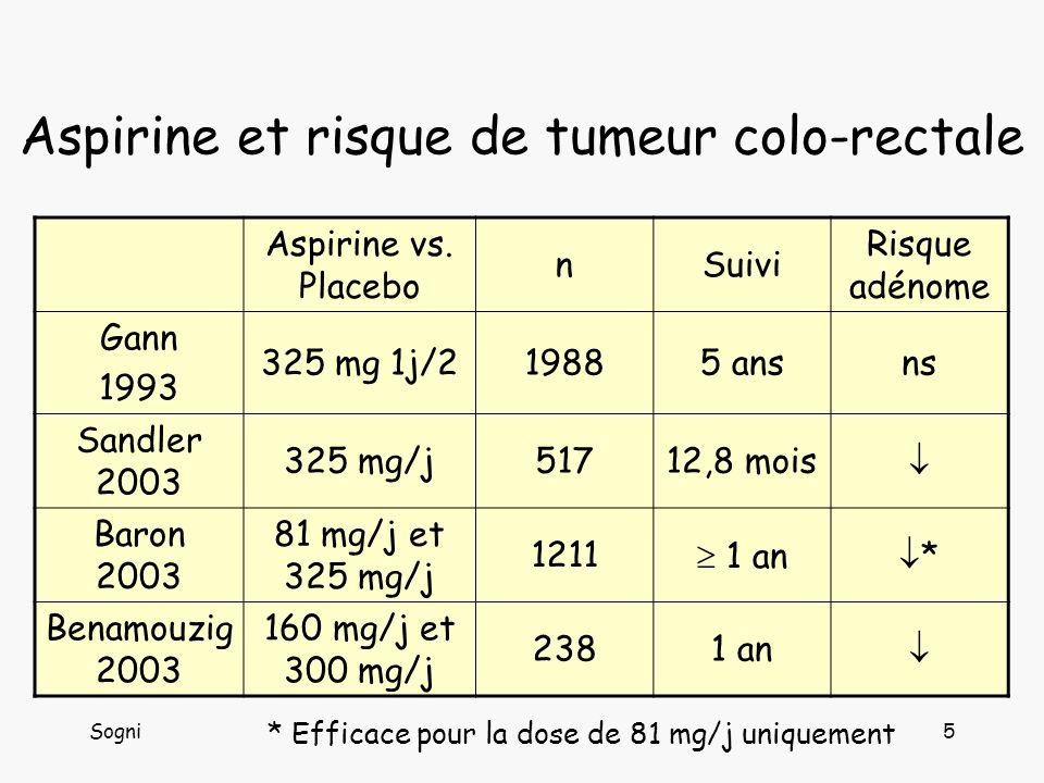 Aspirine et risque de tumeur colo-rectale