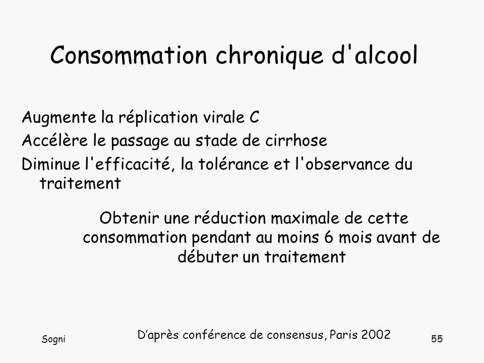 Consommation chronique d alcool