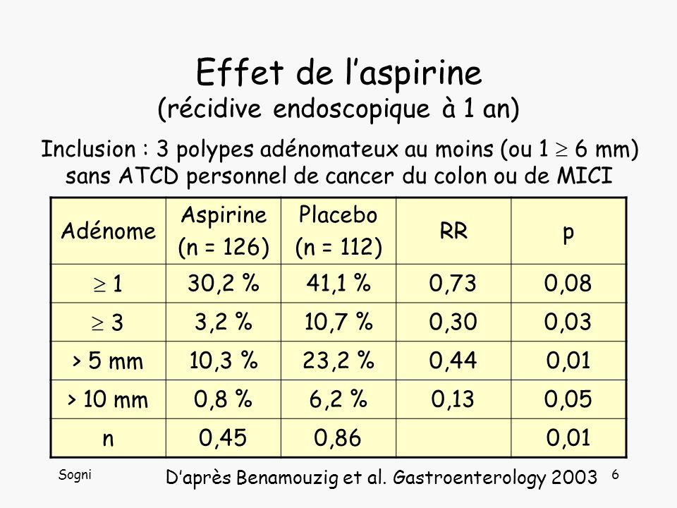 Effet de l'aspirine (récidive endoscopique à 1 an)