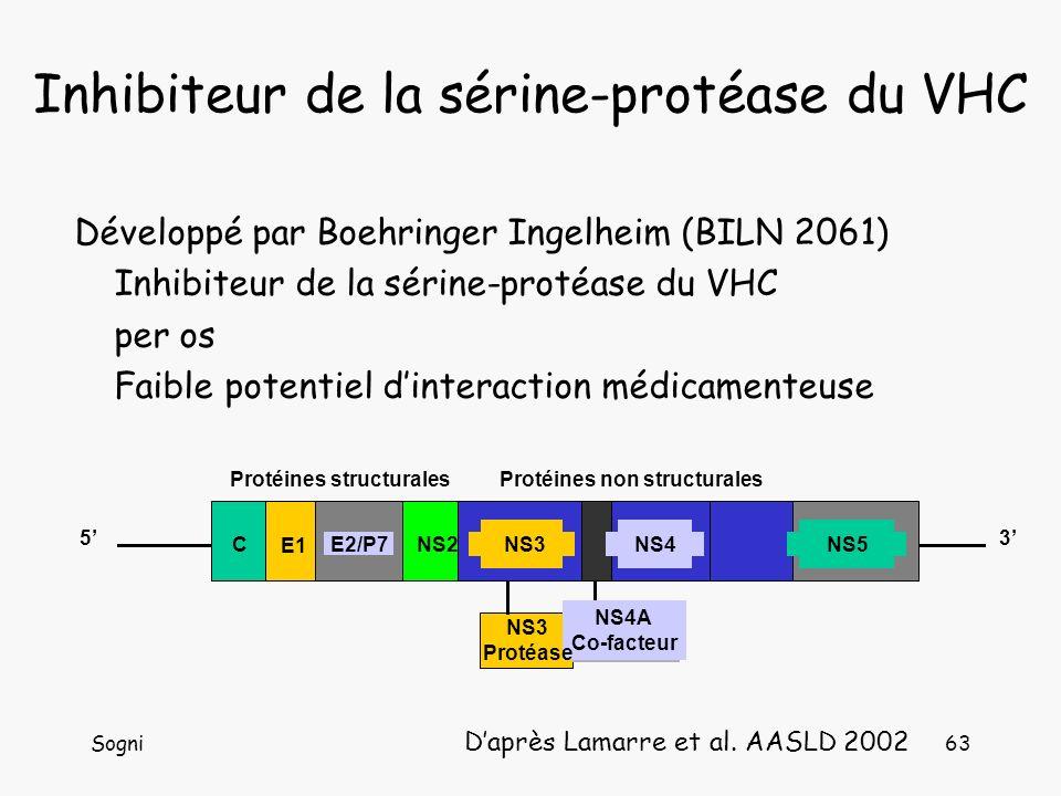 Inhibiteur de la sérine-protéase du VHC