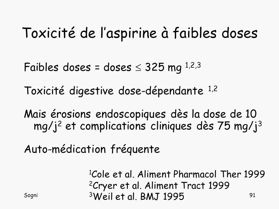 Toxicité de l'aspirine à faibles doses