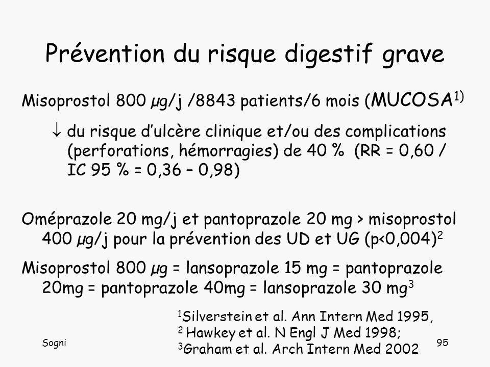 Prévention du risque digestif grave