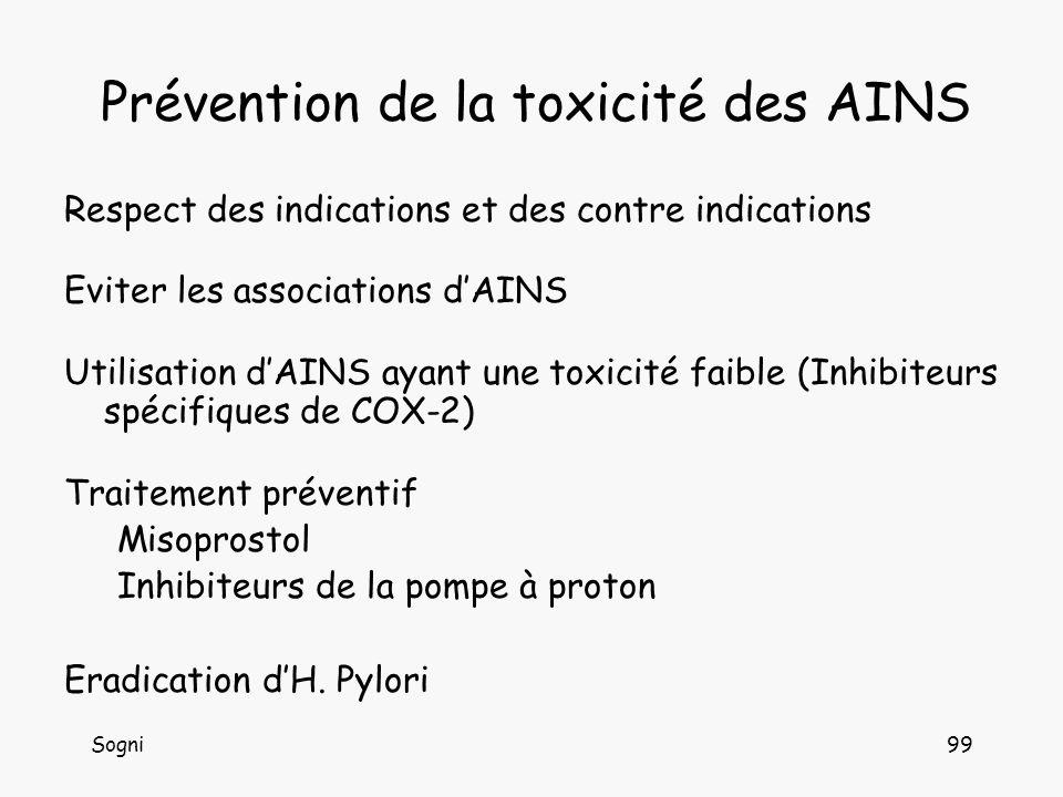 Prévention de la toxicité des AINS