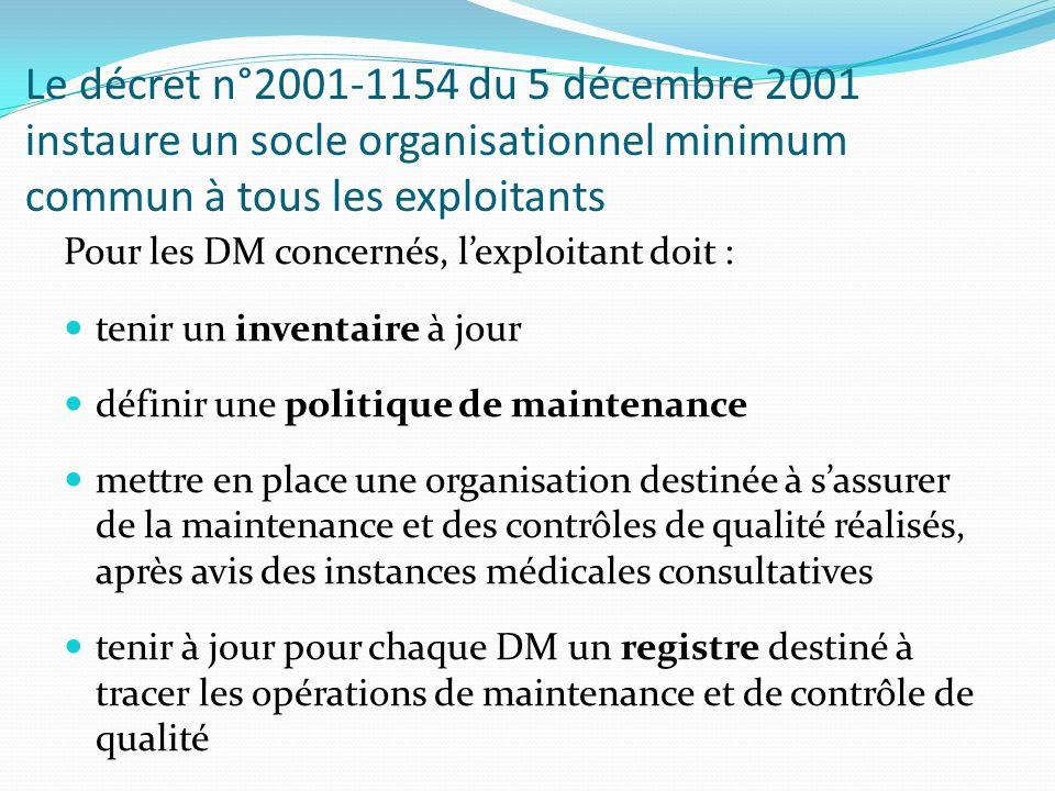 Le décret n°2001-1154 du 5 décembre 2001 instaure un socle organisationnel minimum commun à tous les exploitants