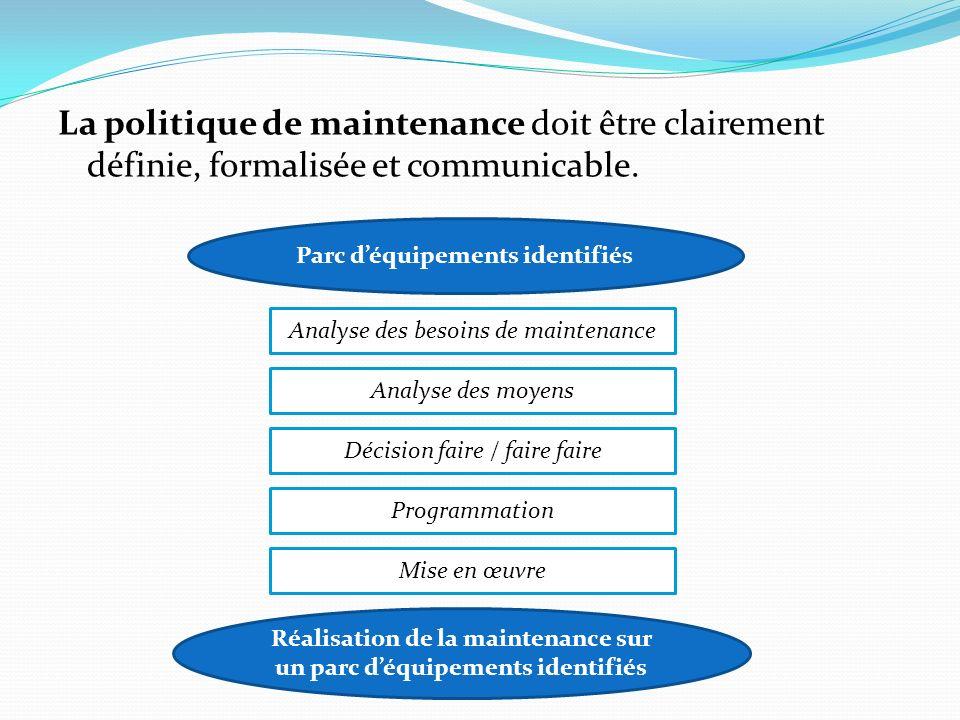 La politique de maintenance doit être clairement définie, formalisée et communicable.