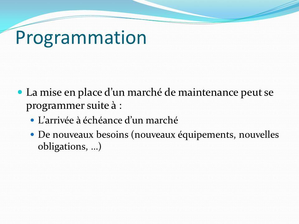 ProgrammationLa mise en place d'un marché de maintenance peut se programmer suite à : L'arrivée à échéance d'un marché.