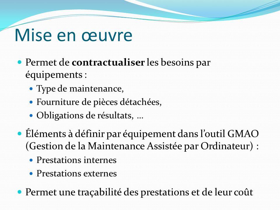 Mise en œuvre Permet de contractualiser les besoins par équipements :