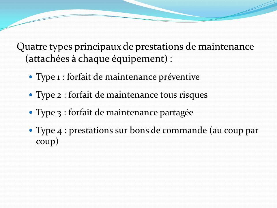 Quatre types principaux de prestations de maintenance (attachées à chaque équipement) :
