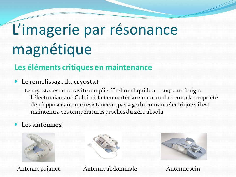 L'imagerie par résonance magnétique