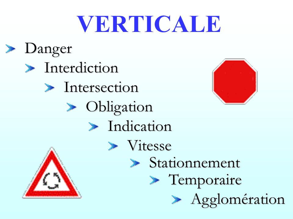 VERTICALE Danger Interdiction Intersection Obligation Indication