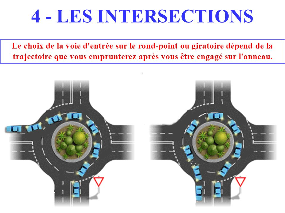 4 - LES INTERSECTIONS